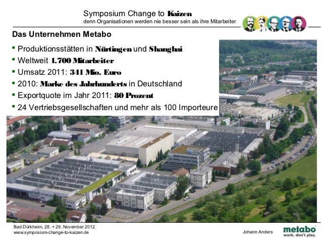 Change to Kaizen 29.11.2012 Slide 3