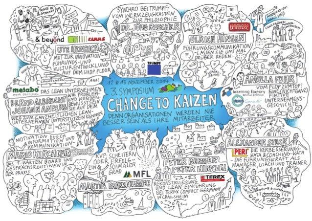 3. Symposium Change to Kaizen