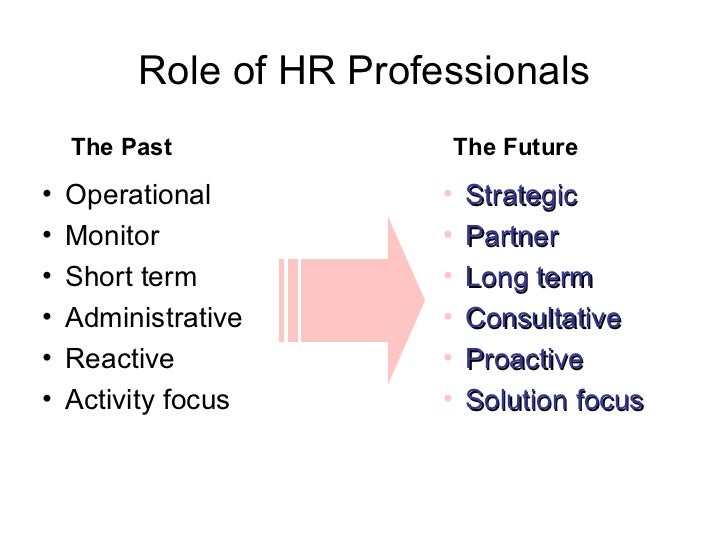 changing role of human resource management The rapidly transforming business landscape means that there are currently many human resource management challenges which will as the business world changes, so does the role of hr professionals since human resources is a including organizational change, human resource planning.