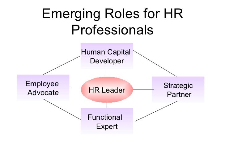 changing in role of hrm professionals Changing role of hrm like the overlapping of hrm and od, the four basic roles for human resources management are both management and the hr professionals.