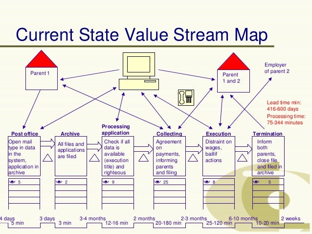 It's Not All About the Data on Value-Stream Maps: An Interview with Judy Worth