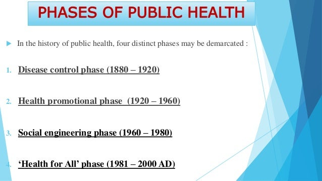 [1] DISEASE CONTROL PHASE (1880-1920)  Public health during the 19th century was largely a matter of sanitary legislatio...