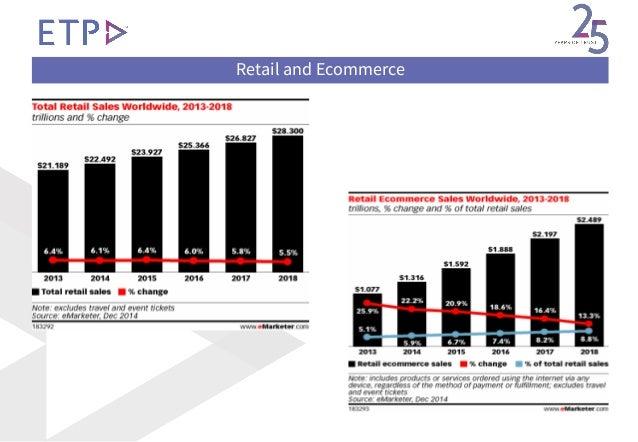The changing face of uk fashion retailing market
