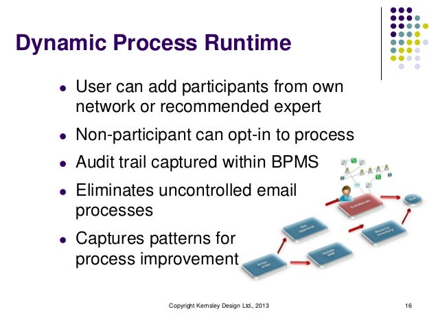 Dynamic Process Runtime l  User can add participants from own network or recommended expert  l  Non-participant can opt-in...