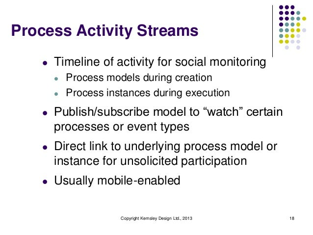 Process Activity Streams l  Timeline of activity for social monitoring l l  l  Process models during creation Process inst...