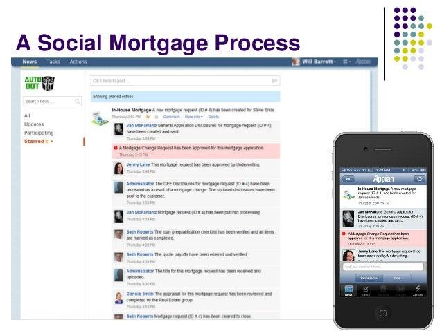 A Social Mortgage Process  Copyright Kemsley Design Ltd., 2013  21