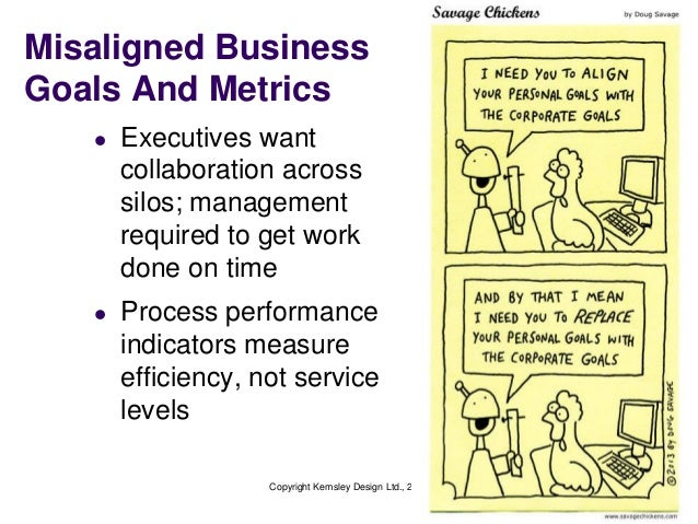 Misaligned Business Goals And Metrics l  Executives want collaboration across silos; management required to get work done ...