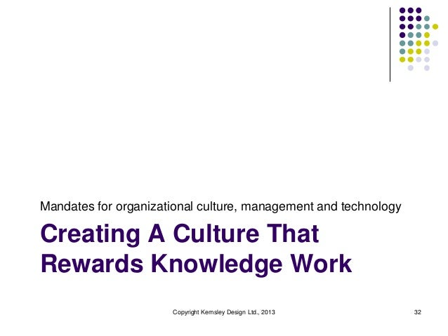Mandates for organizational culture, management and technology  Creating A Culture That Rewards Knowledge Work Copyright K...
