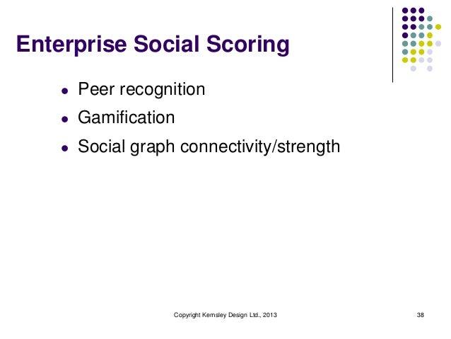 Enterprise Social Scoring l  Peer recognition  l  Gamification  l  Social graph connectivity/strength  Copyright Kemsley D...