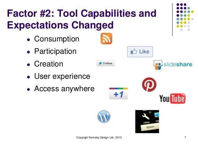 Factor #2: Tool Capabilities and Expectations Changed l  Consumption  l  Participation  l  Creation  l  User experience  l...