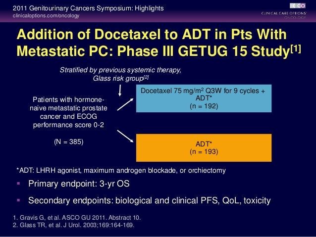 Study of abiraterone acetate