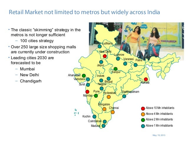 changing landscape of retail industry in ​​india's retail sector has undergone a rapid transformation over the past  decade and this process is expected to strengthen in coming years.