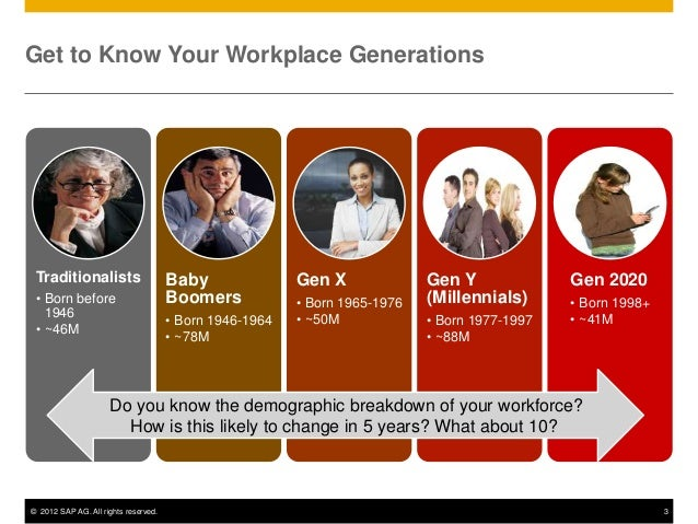 a description of the members of the generation x However, because generations come of age and enter the workforce around the same time, members of each generation often share similar experiences.