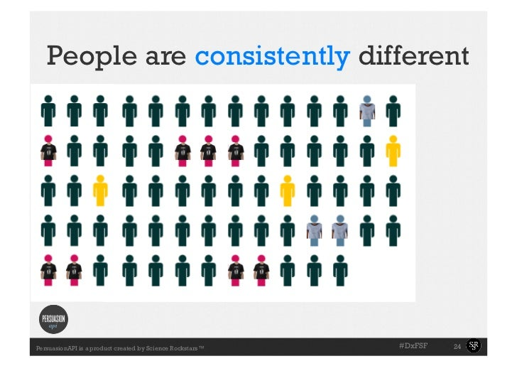 People are consistently different                                                           #DxFSF   24PersuasionAPI is a...