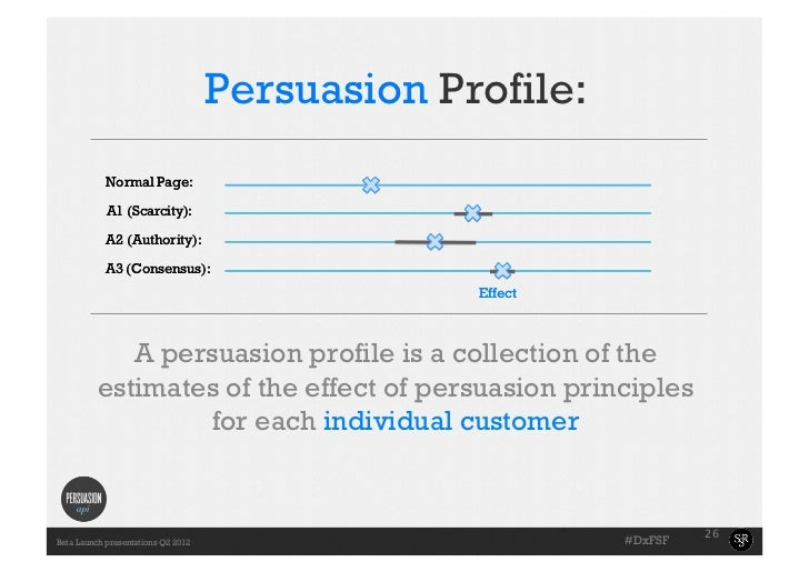 Persuasion Profile:            Normal Page:            A1 (Scarcity):            A2 (Authority):            A3 (Consensus)...