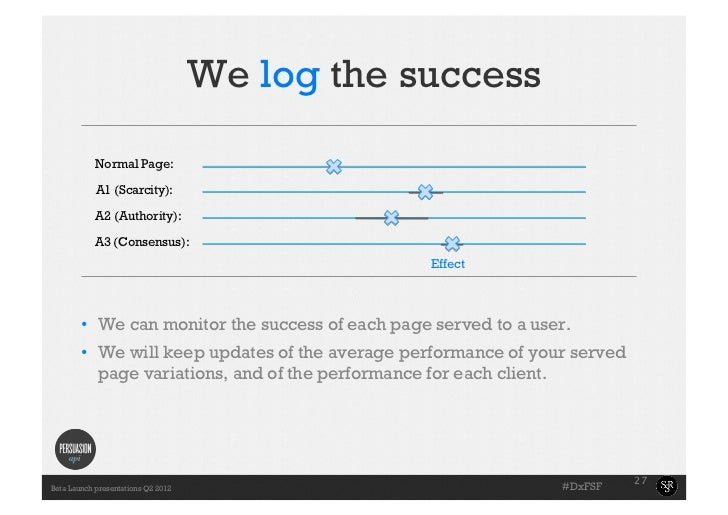 We log the success            Normal Page:            A1 (Scarcity):            A2 (Authority):            A3 (Consensus):...