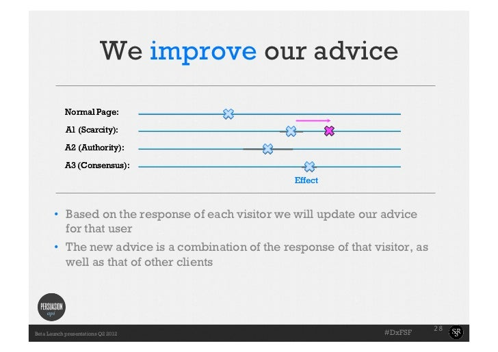We improve our advice            Normal Page:            A1 (Scarcity):            A2 (Authority):            A3 (Consensu...