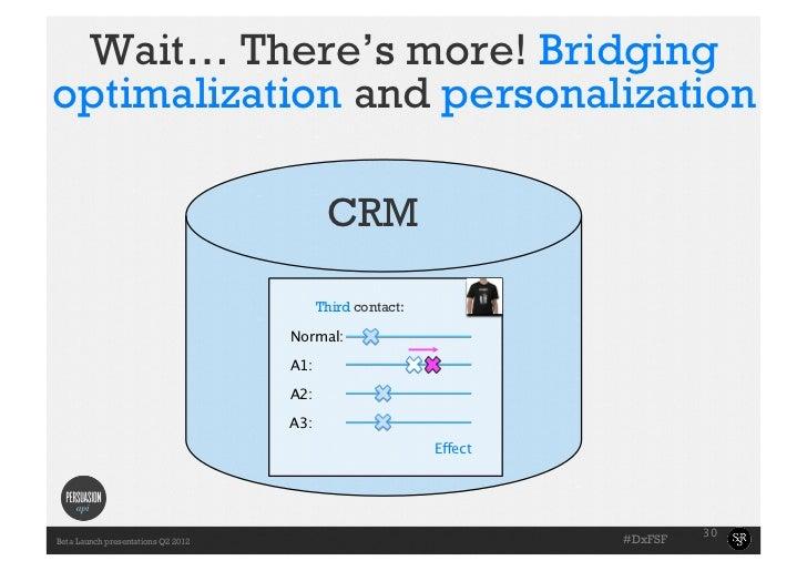Wait… There's more! Bridgingoptimalization and personalization                                           CRM              ...