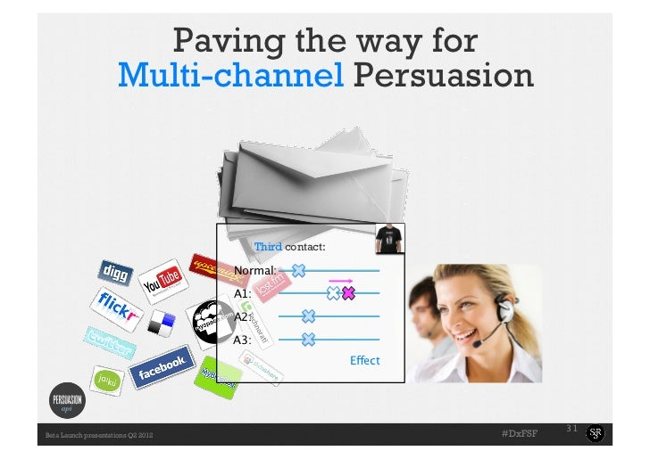 Paving the way for                      Multi-channel Persuasion                                       Third contact:     ...