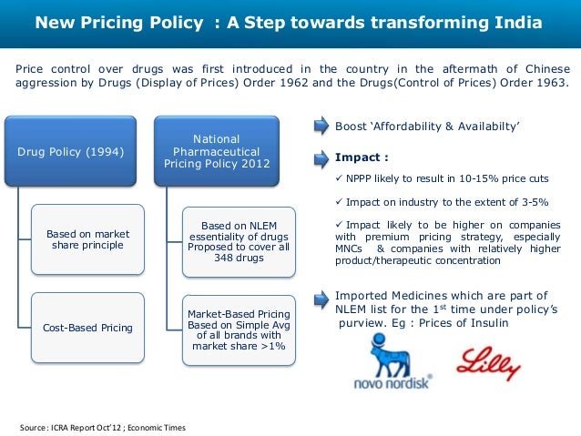 competition law in indian pharma sector Eli lilly the competitive advantages in pharmaceutical industry competition in the pharmaceutical industry or india who have less stringent law.