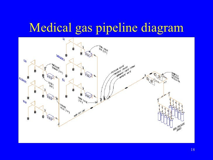 anesthesia machine 18 728 medical gas wiring diagram schematic circuit diagram \u2022 wiring medical gas alarm panel wiring diagram at honlapkeszites.co