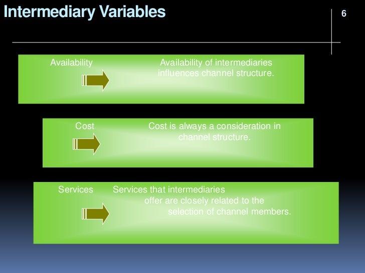 Market-Response Systems: