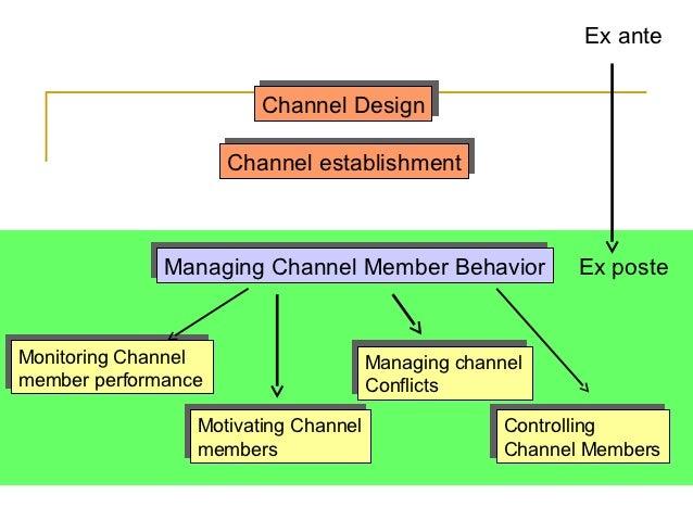 Ex ante                        Channel Design                        Channel Design                     Channel establishm...