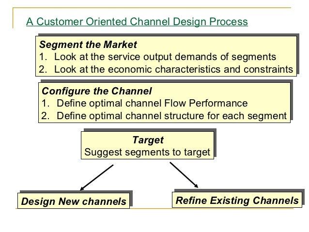 A Customer Oriented Channel Design Process   Segment the Market   Segment the Market   1. Look at the service output deman...