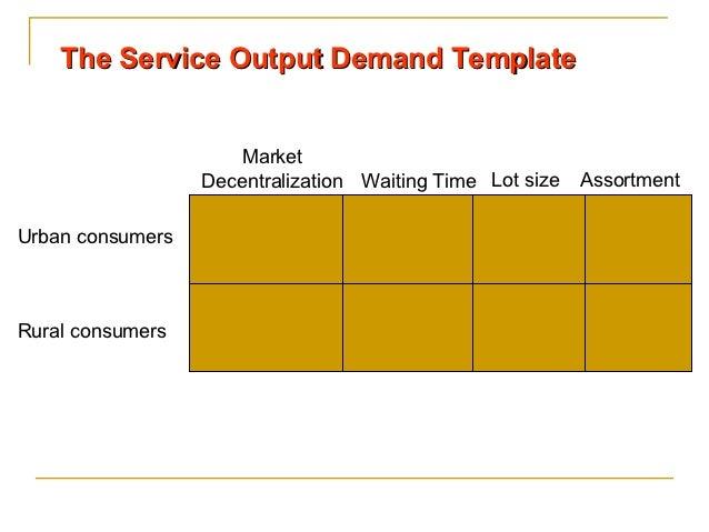 The Service Output Demand Template                      Market                  Decentralization Waiting Time Lot size   A...