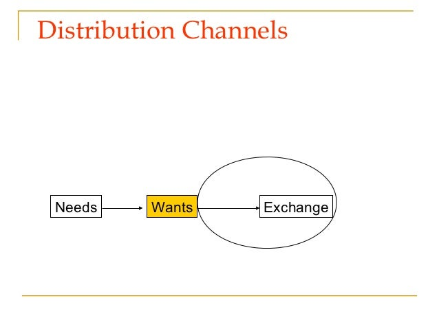 Distribution Channels Needs   Wants    Exchange