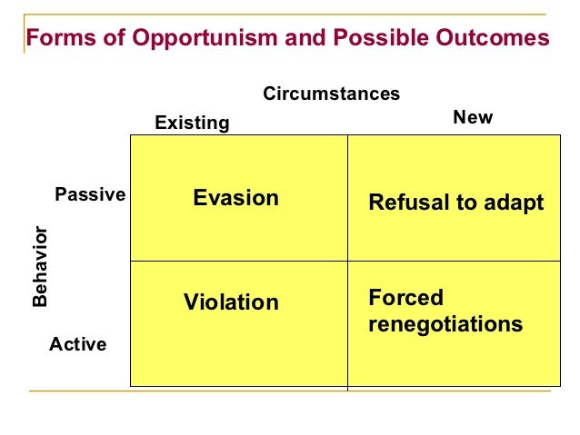 Forms of Opportunism and Possible Outcomes                                Circumstances                     Existing      ...