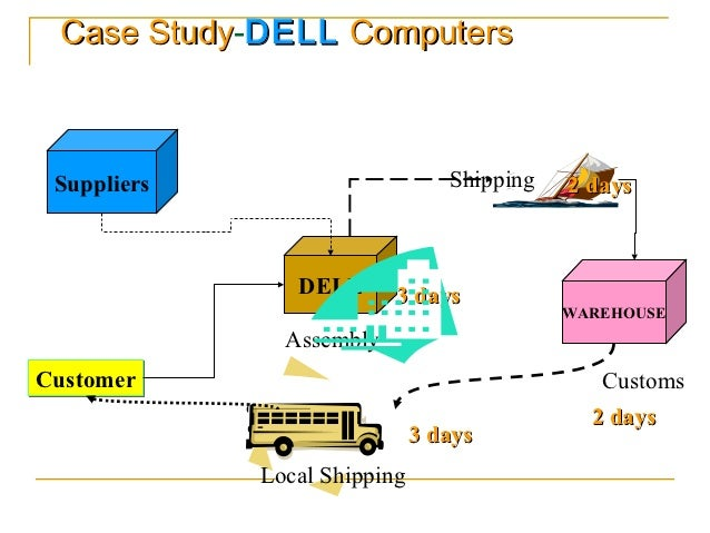 Case Study-DELL Computers      Study Suppliers                       Shipping   2 days                DELL      3 days    ...