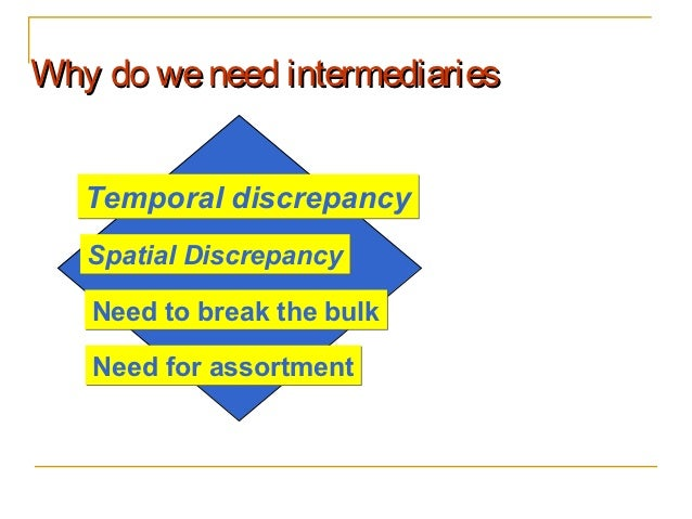 Why do we need intermediaries   Temporal discrepancy   Spatial Discrepancy   Need to break the bulk   Need for assortment