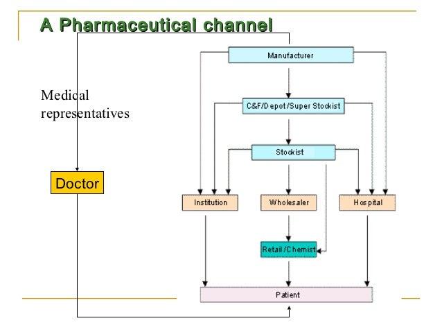 A Pharmaceutical channelMedicalrepresentatives  Doctor