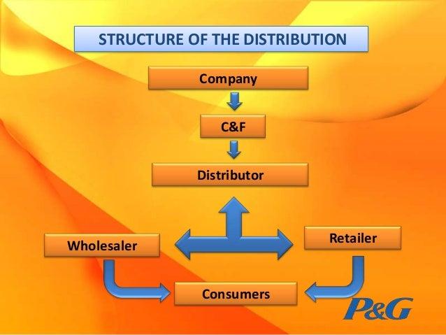 Procter and gamble distribution channel daniel craig casino royale