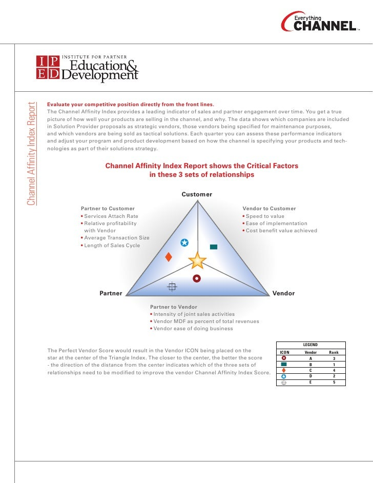 Evaluate your competitive position directly from the front lines. Channel Affinity Index Report                           ...
