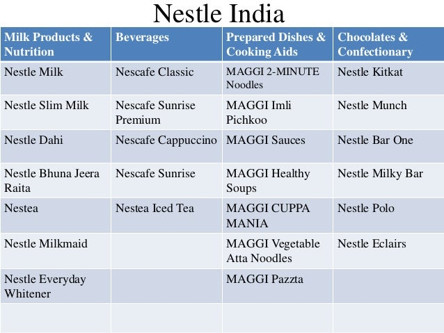 product segmentation by nestle india The major subcategories of products offered by nestle are baby foods, cereals, bottled water as per the psychographic segmentation, nestle considers consumer's desire who require a good value for economy development in new emerging markets such as india would lead change in.