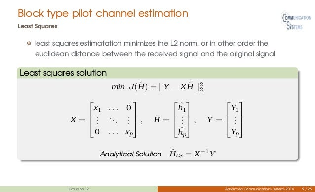ofdm channel estimation Abstract—in orthogonal frequency division multiplexing (ofdm) systems over  fast-varying fading channels, channel estimation and tracking is generally carried .