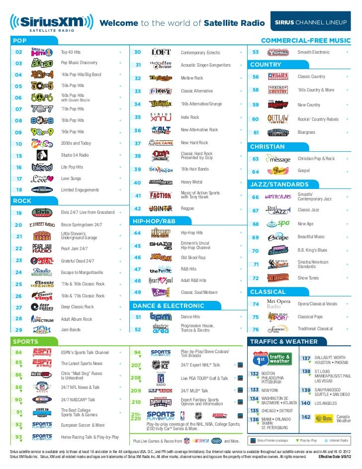 graphic relating to Sirius Xm Channel Guide Printable called SIRIUS Satellite Radio Channel Direct