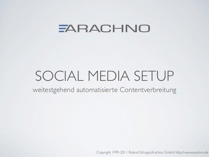 SOCIAL MEDIA SETUPweitestgehend automatisierte Contentverbreitung                    Copyright 1999-2011 Roland Schopp;Ara...