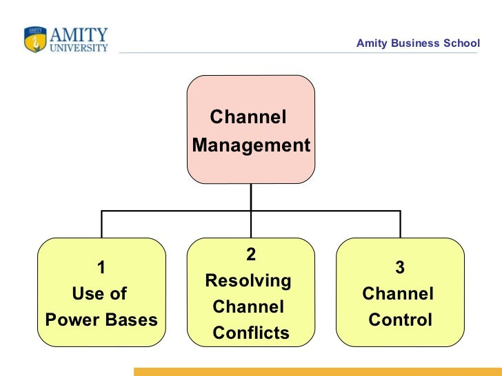 channel management Channel management is the way a business or product supplier uses marketing techniques and sales strategies to reach the widest.