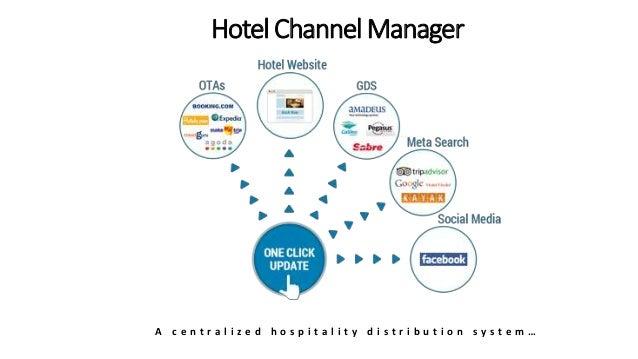 Property Management System Cloud