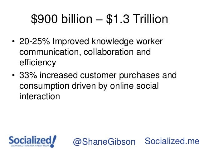 $900 billion – $1.3 Trillion• 20-25% Improved knowledge worker  communication, collaboration and  efficiency• 33% increase...