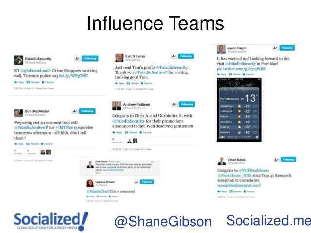 Influence Teams   @ShaneGibson   Socialized.me