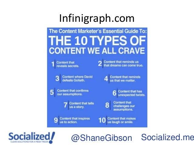 Infinigraph.com  @ShaneGibson    Socialized.me