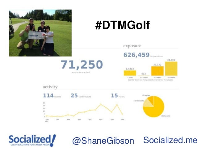 #DTMGolf@ShaneGibson   Socialized.me