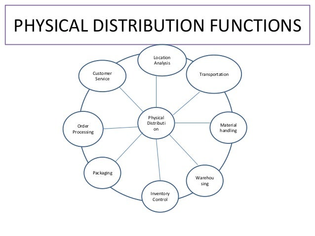"""inventory and physical distribution Distribution & transfers physical inventory procedures for an effective physical thank you for posting """"procedures for an effective physical inventory."""