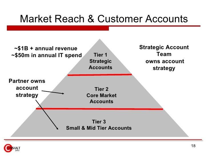 Market Reach & Customer Accounts <ul><li>~$1B + annual revenue  </li></ul><ul><li>~$50m in annual IT spend </li></ul>Tier ...