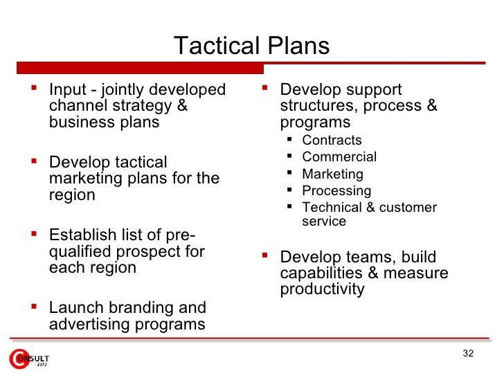 tactical business plan