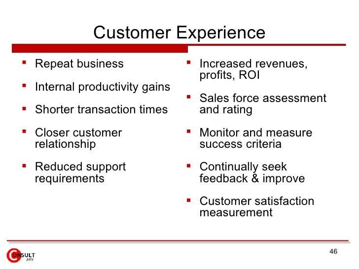 Customer Experience <ul><li>Repeat business </li></ul><ul><li>Internal productivity gains </li></ul><ul><li>Shorter transa...